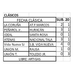 sub 20 clasicos