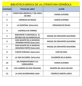 lit española